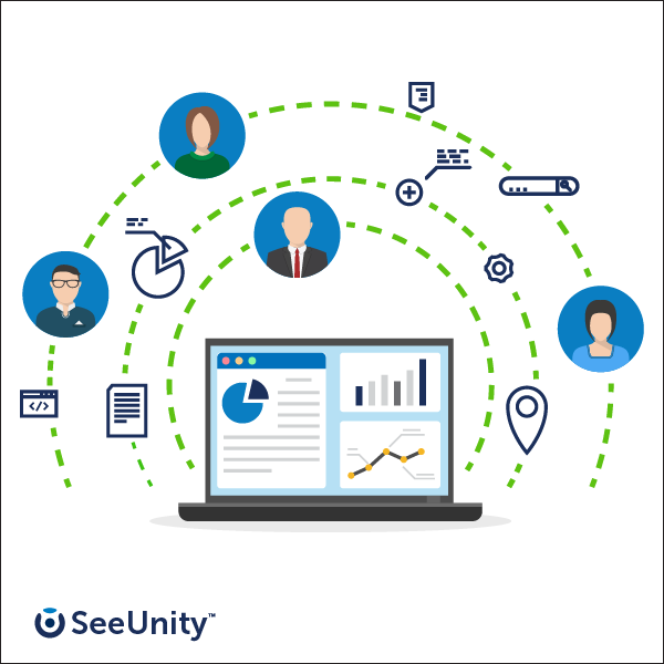 Integrating Salesforce with Document Management - SeeUnity